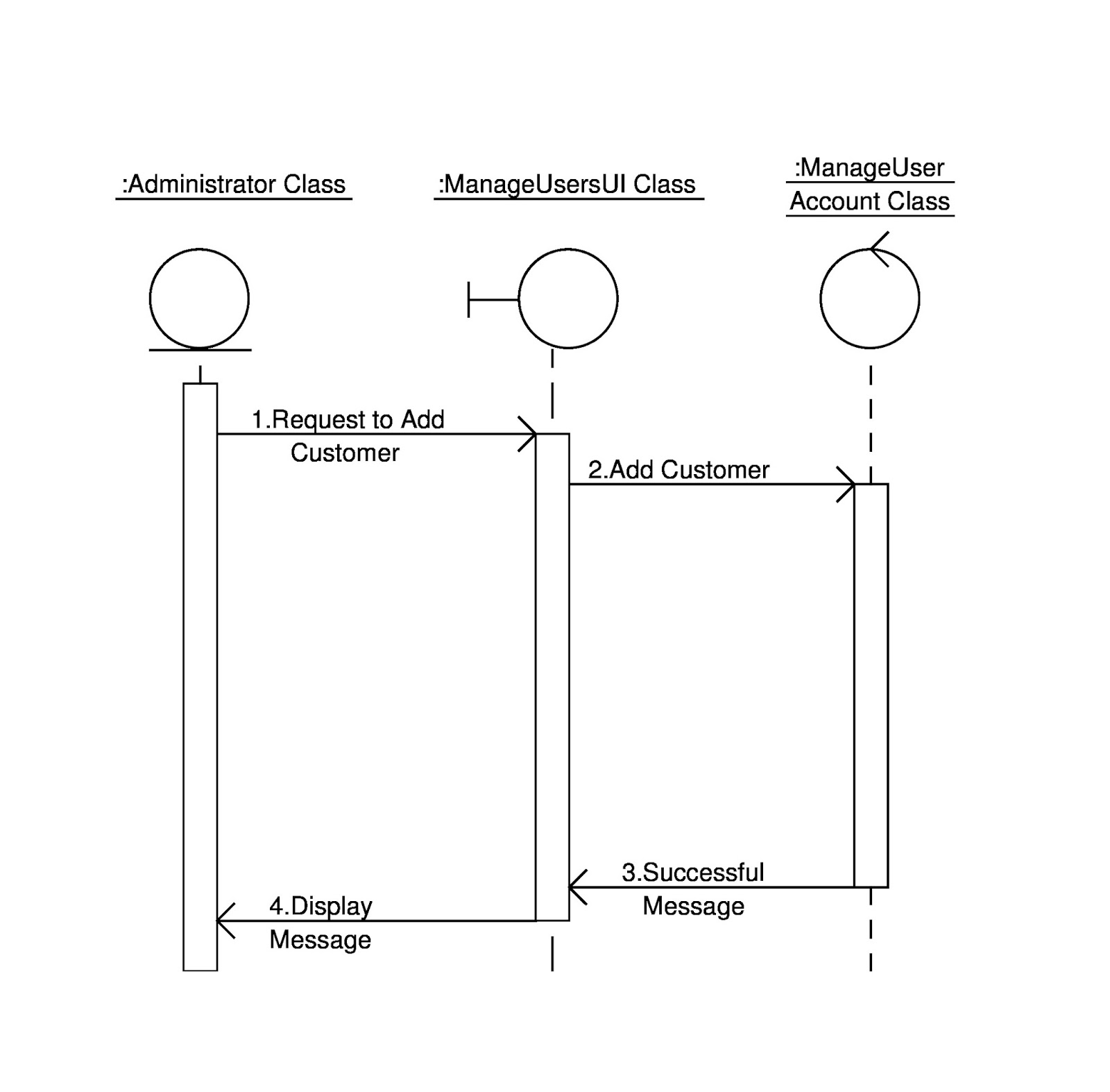 Computer science assignments help desk support system sequence diagrams help desk support system sequence diagrams ccuart Gallery