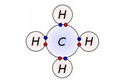Senyawa Polar Dan Non Polar Senyawa Kovalen Polar Dan Non Polar