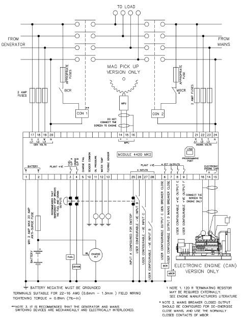 deep sea generator controller wiring diagram