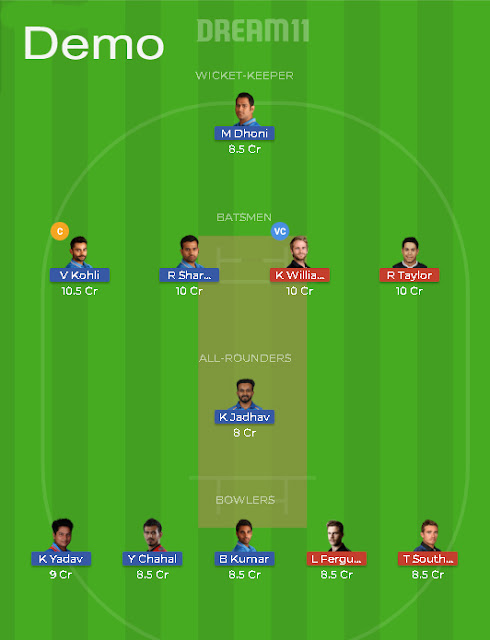 IND VS NZ DREAM11 PREDICTION