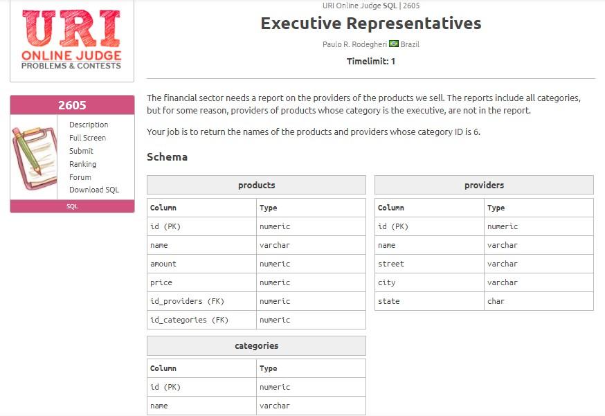 URI Online Judge Solution SQL   2605 Executive Representatives - Solution in PostGreSQL