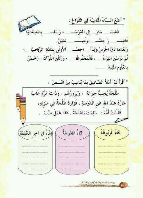دروس اللغة العربية التاء المفتوحة والتاء المربوطة والهاء