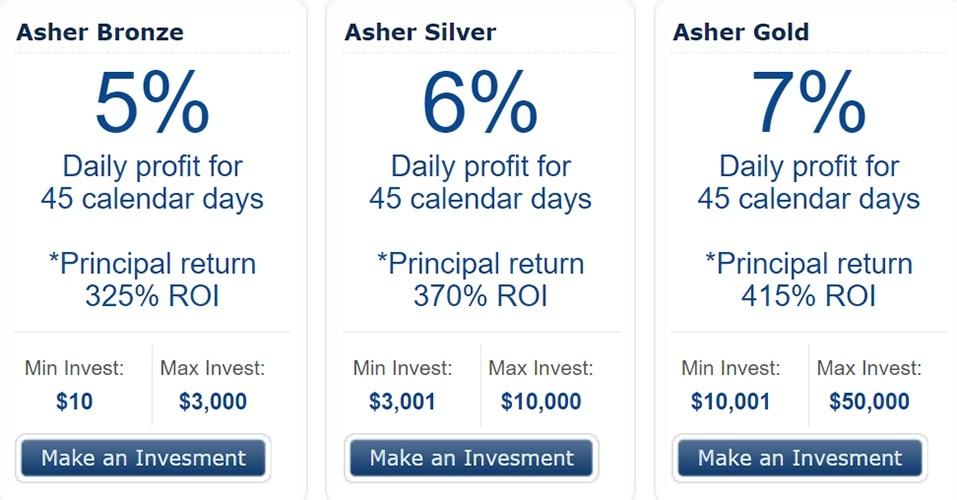 Инвестиционные планы Asher Trade
