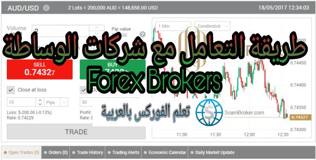 شركات الوساطة Forex Brokers