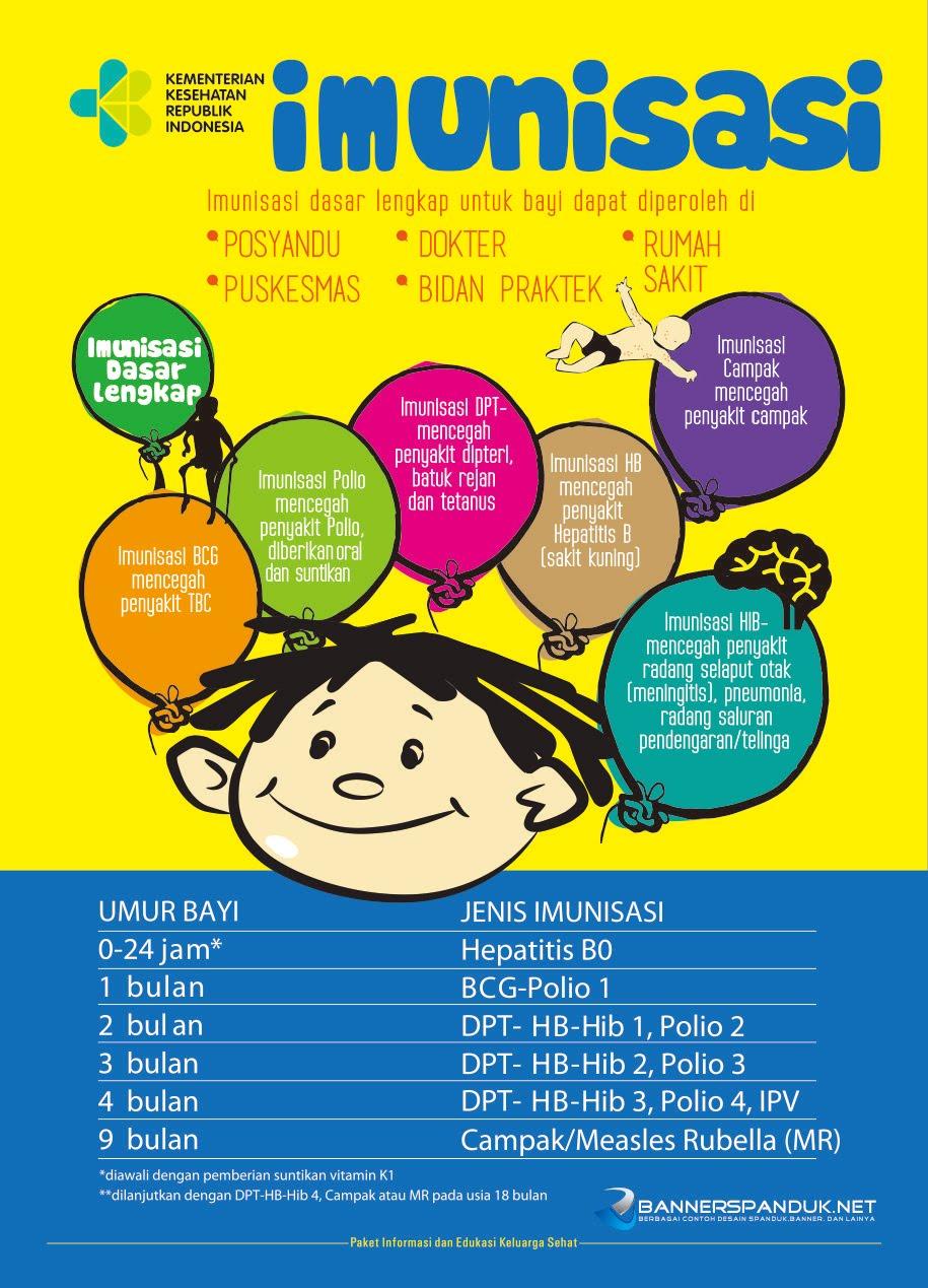 Poster Contoh Kesehatan Tentang Imunisasi Dasar Lengkap Cdr