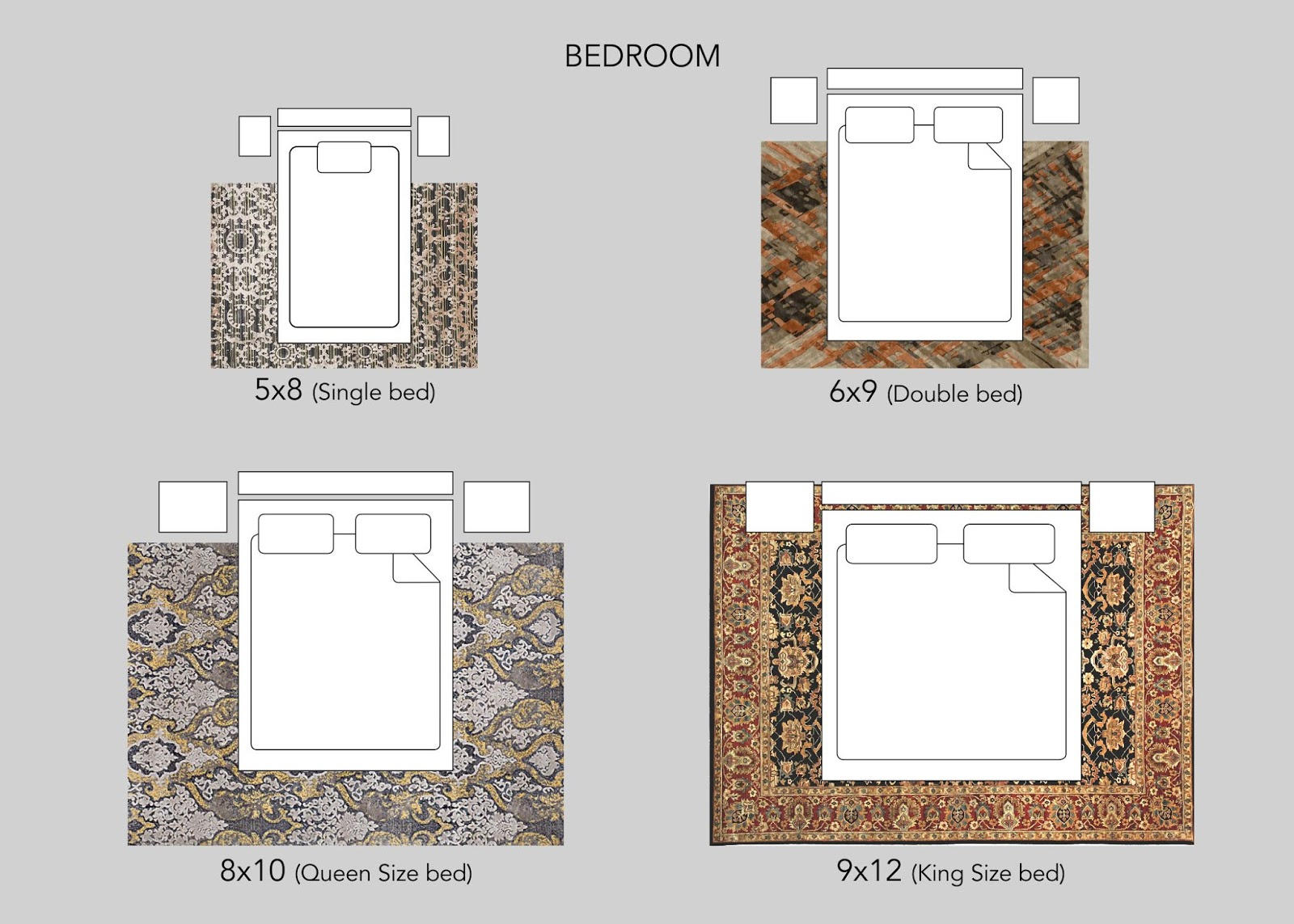 Hands Carpets Choosing The Right Rug Size For Bedroom