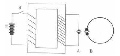 Kumparan Ruhmkorf untuk membangkitkan dan mendeteksi gelombang elektromagnetik