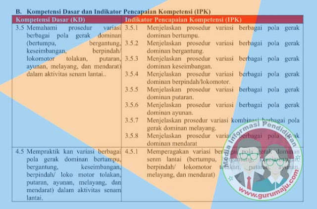 Download RPP PJOK Kelas 2 Semester 2 Kurikulum 2013 Revisi