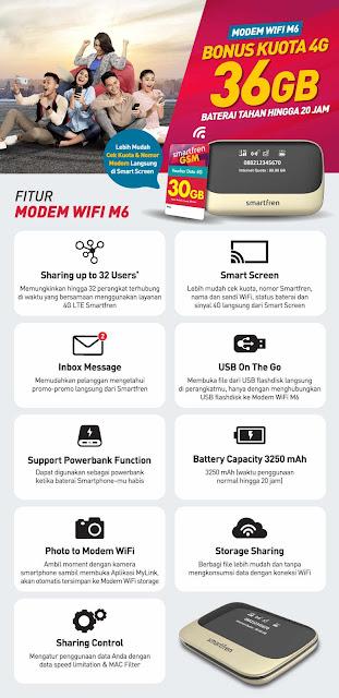 Fitur Modem Wifi Smartfren M6