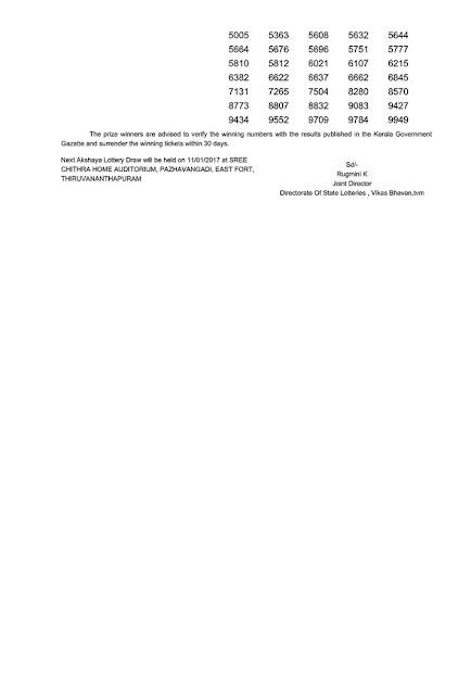 Kerala lottery result _Akshaya (AK-274) on January 01, 2017_Part 02