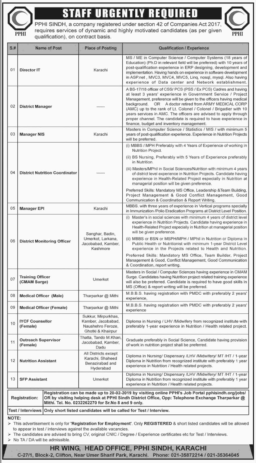 Vacancies in Peoples Primary Healthcare Initiative Sindh PPHI