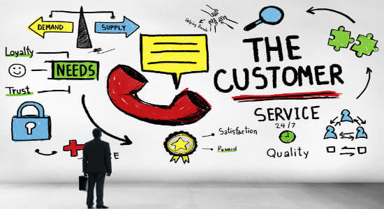 Satisfied Customer-Steps-Perfect-Online-Store-customer-services-CRM-Ordering-550x300