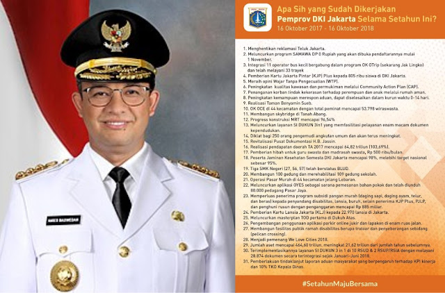 Goodbener! Ini Pencapaian Anies Baswedan Selama Setahun Memimpin DKI Jakarta