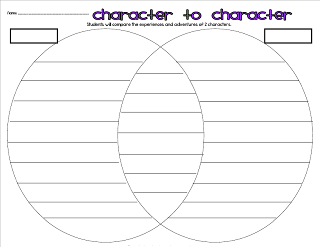 Comparing/Contrasting Character Traits and the Approaches to Two Themes