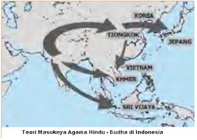 Teori Masuknya Agama Hindu - Budha di Indonesia - pustakapengetahuan.com
