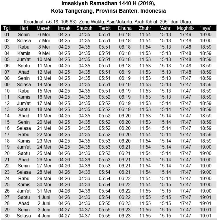Jadwal Imsakiyah Kota Tangerang 1440 h 2019 m