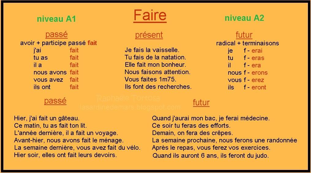 Learn French With Raphaele Conjugaison Du Verbe Faire Passe Present Futur