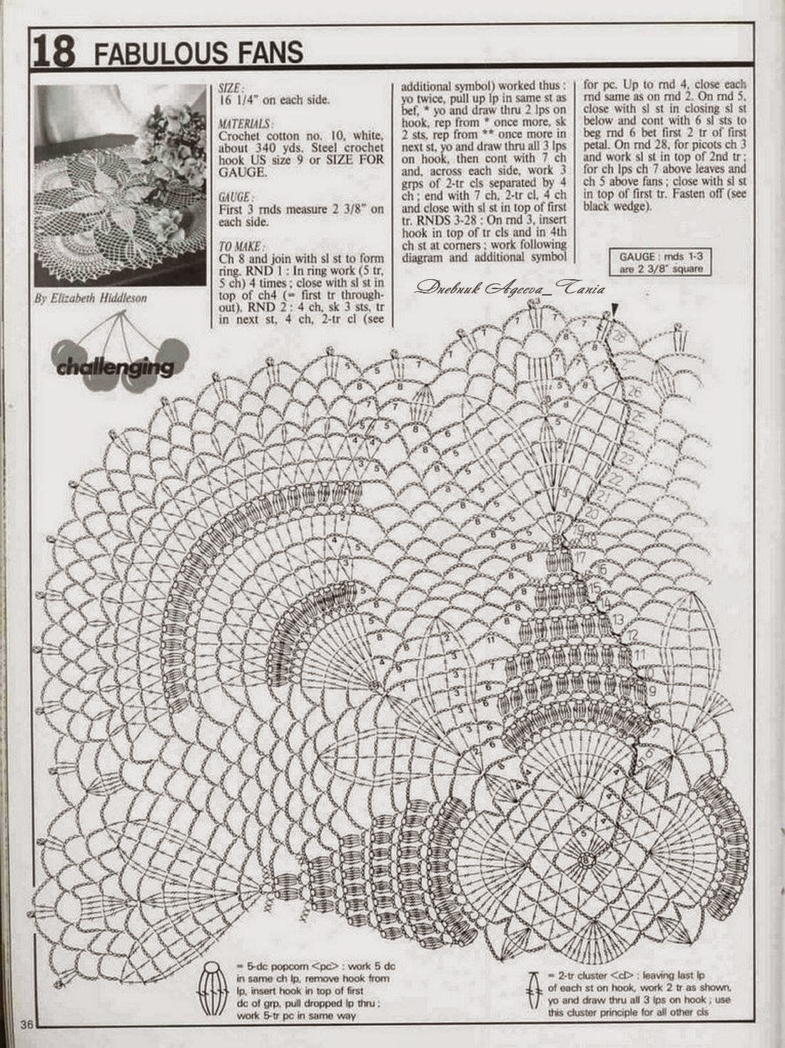 crochet doily patterns with diagram tell tale heart plot and arts square