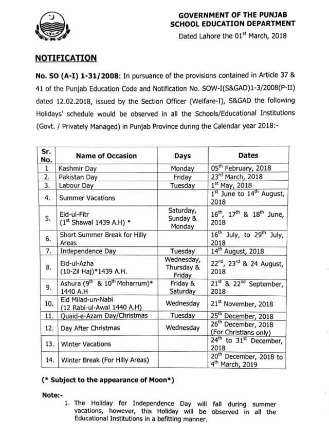 Notification of Winter Vacation 2018 in Punjab Schools from 24 December to 31 December 2018