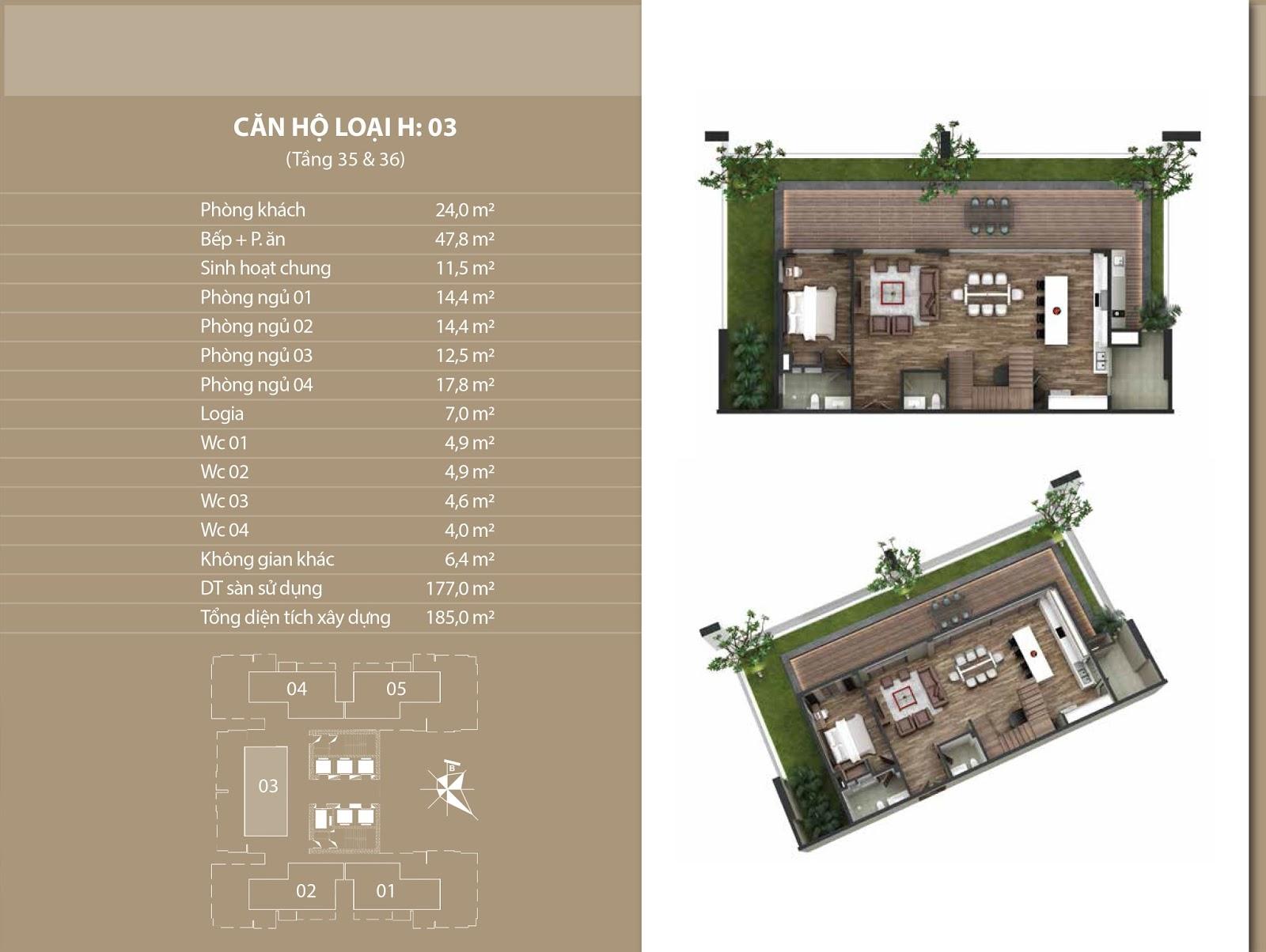 Căn hộ Penthouse - Phú Mỹ Complex gây sốt thị trường trước thời điểm mở bán