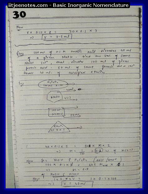Inorganic Nomenclature chemistry2