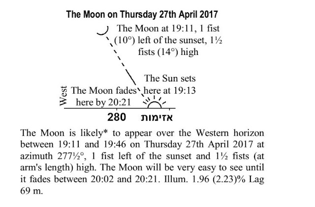 Reference new moon chart