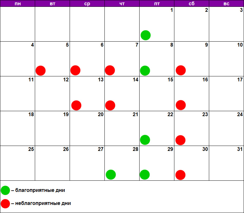 Лунный календарь маникюра и педикюра март 2019