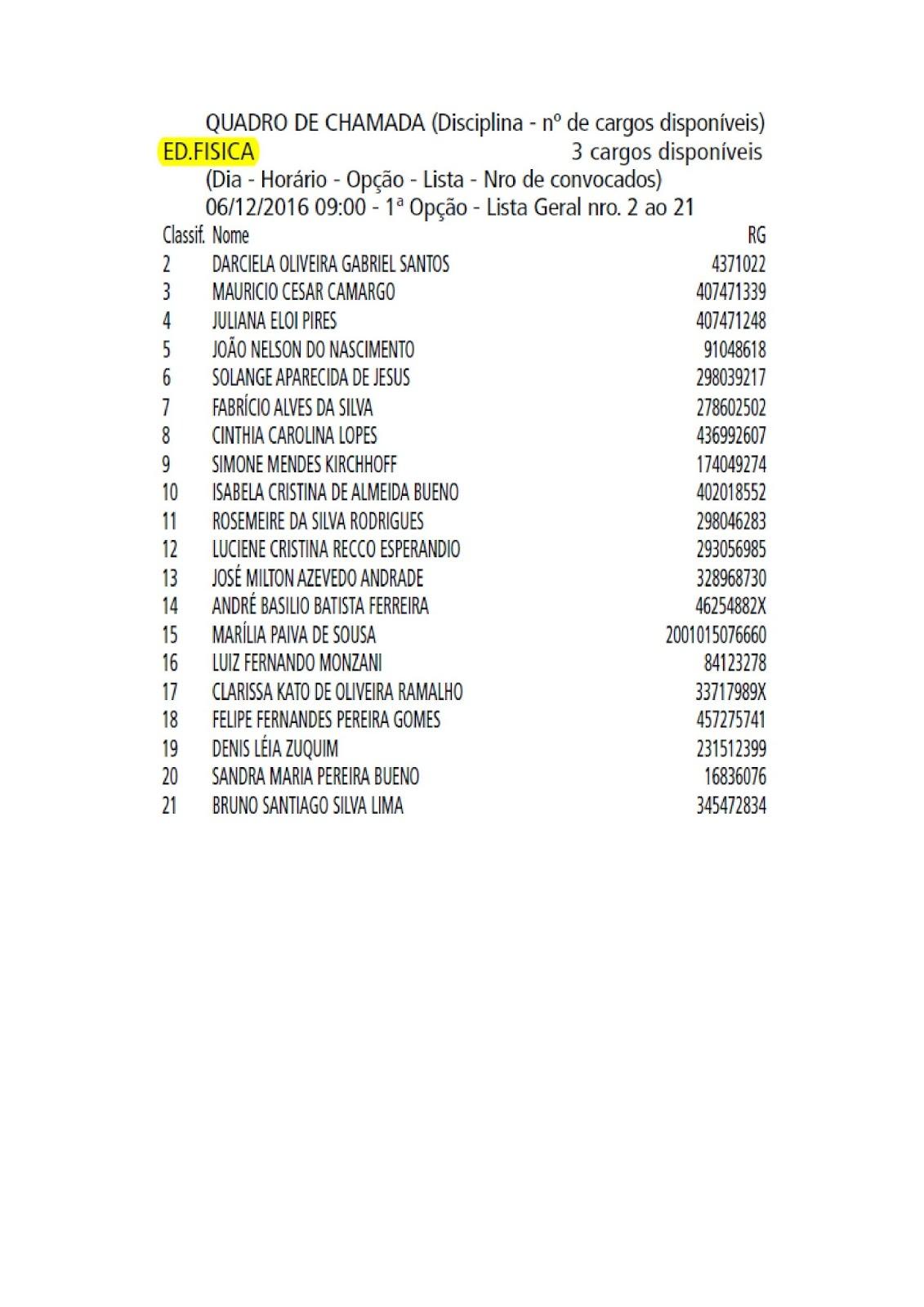 Vagas na terceira chamada do concurso 2014 de PEBII estado de SP DE de Barretos - Educação Física
