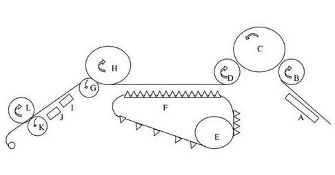 Visio Network Diagram Symbols Computer Network Symbols