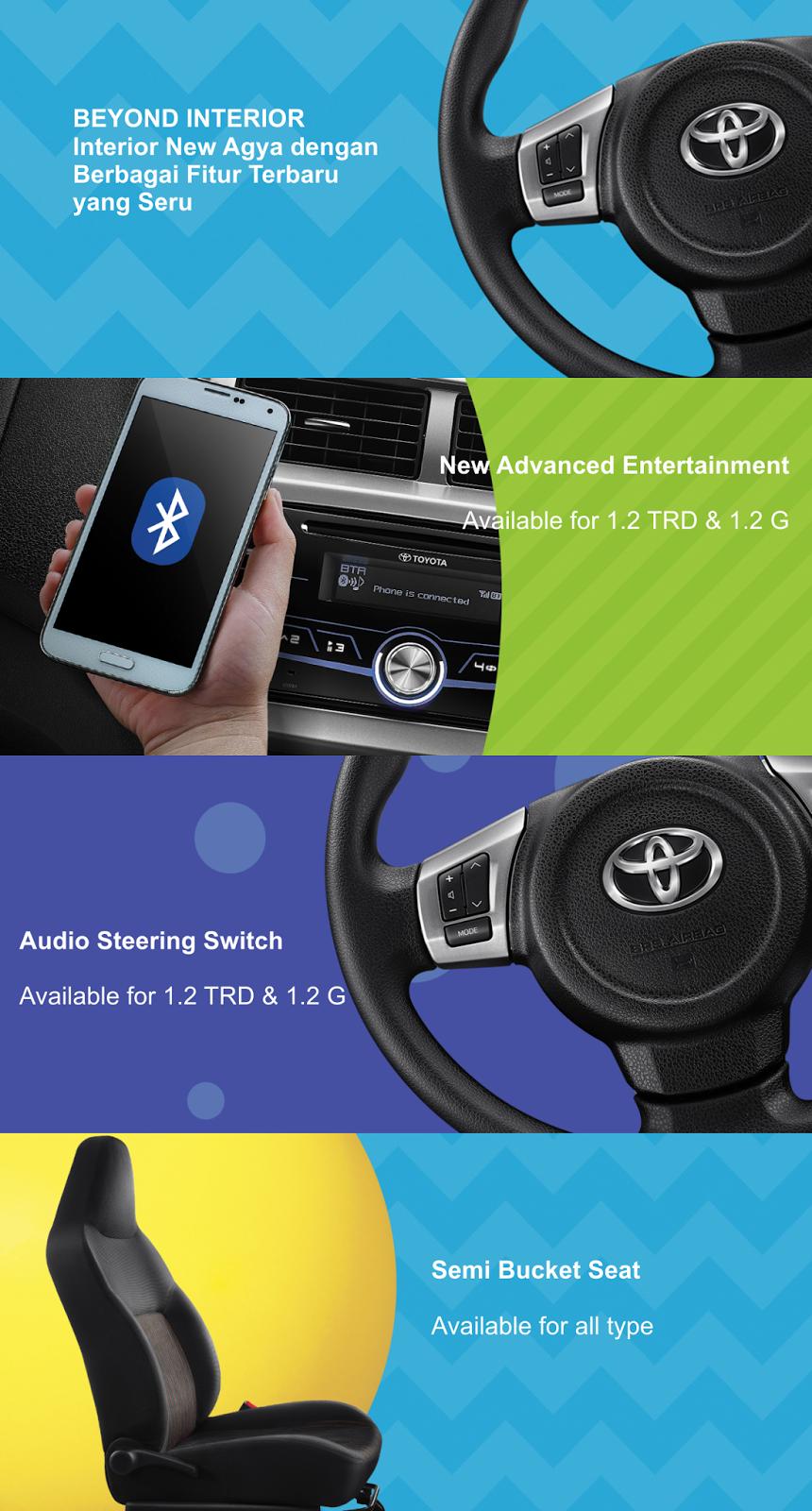 interior-mobil-new-agya