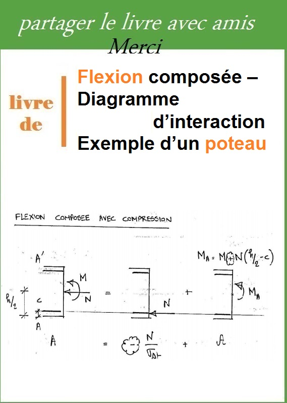 Flexion Compos U00e9e  U2013 Diagramme D U2019interaction Exemple D U2019un Poteau