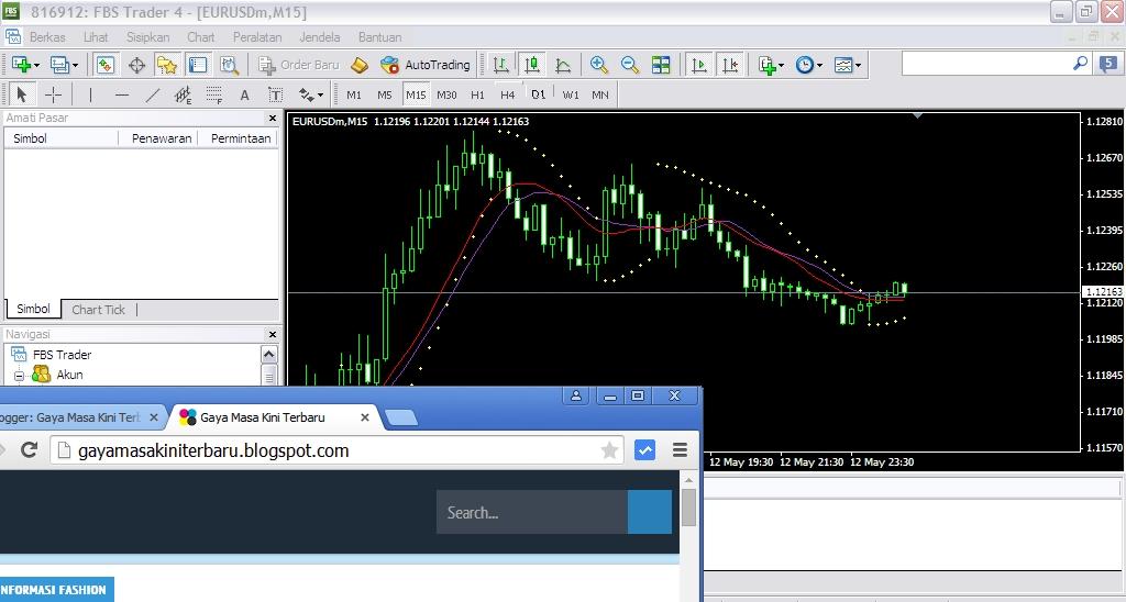 Bisnis trading forex gratis