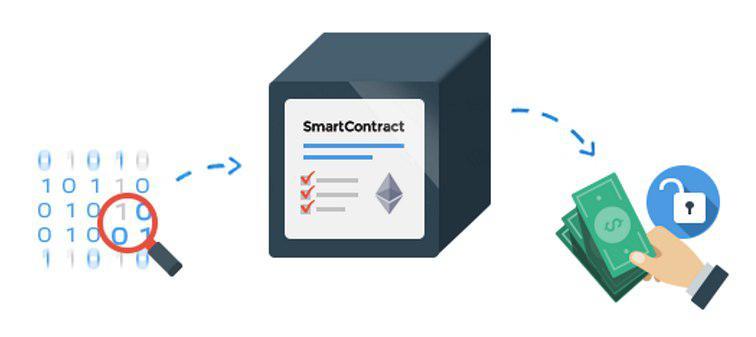 Что такое смарт-контракт