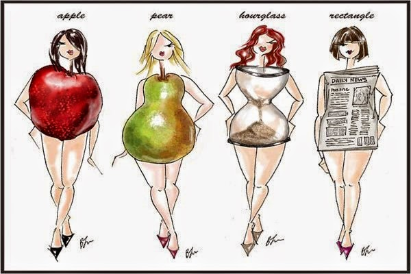 Bí quyết giảm cân theo từng dáng người