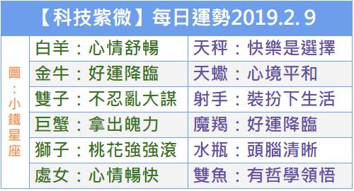 【科技紫微】每日運勢2019.2.9