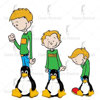 Linux para iniciantes