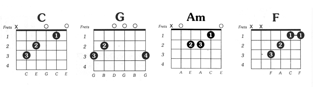 how to play our song on guitar