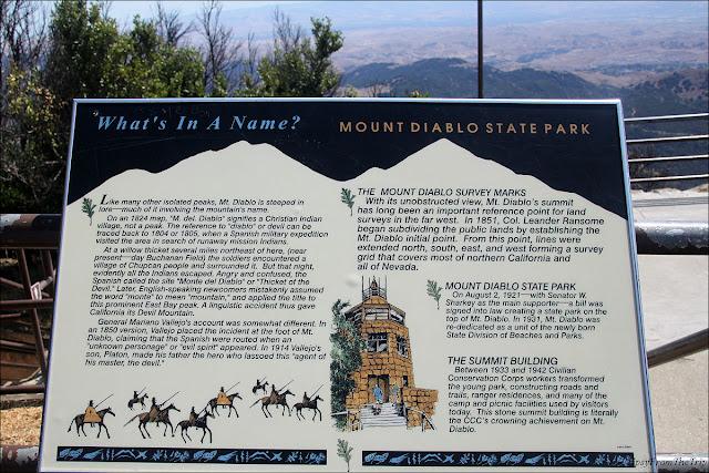 How Mt. Diablo got its name