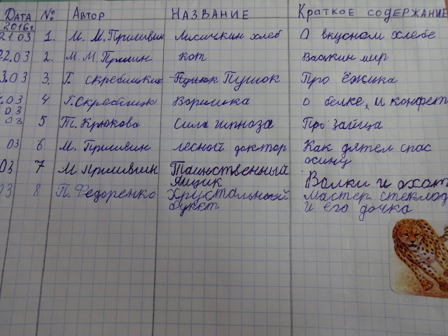 дневник литературе гдз по читательский