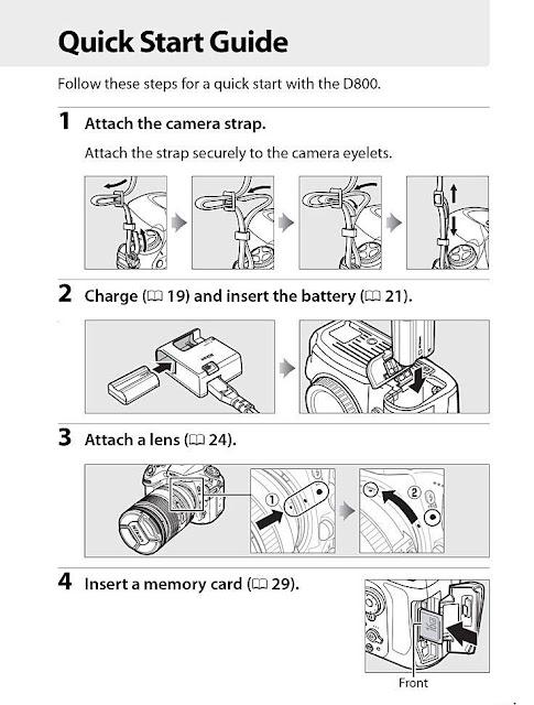 DBI | Manual