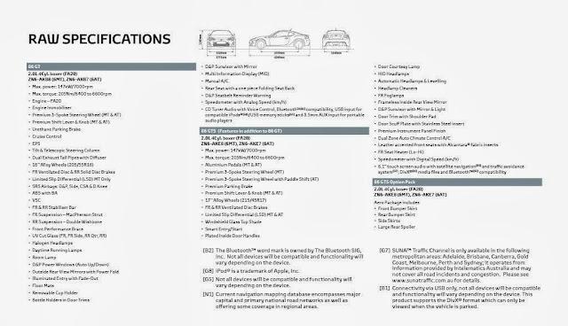 spesifikasi toyota 86 indonesia