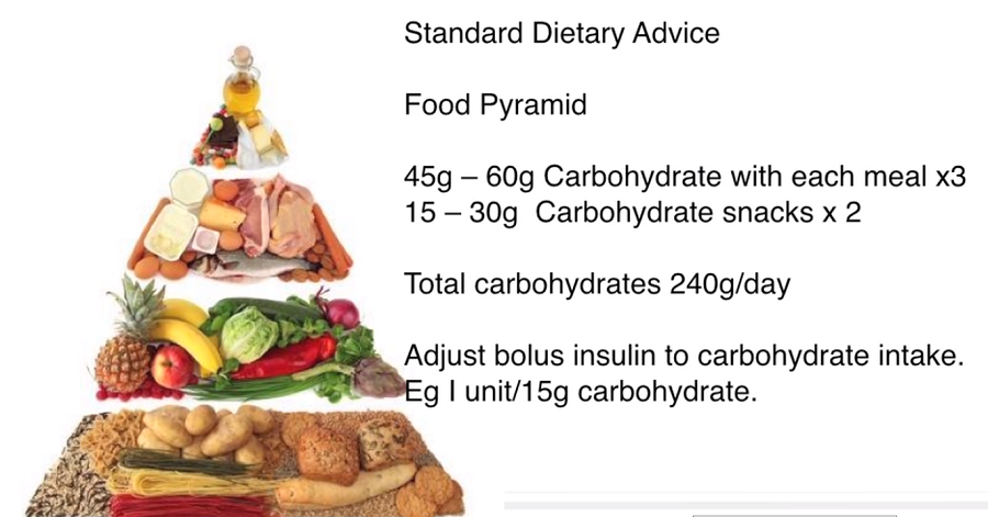 La dieta perfecta para un diabetico
