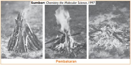 contoh perubahan kimia pada pembakaran kayu