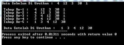 Jenis - Jenis Metode Sorting Pada C++