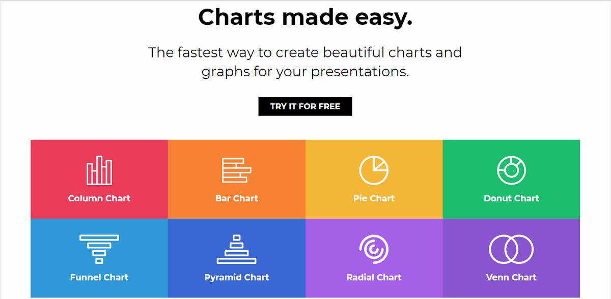 Chartify 免費線上統計圖表產生器