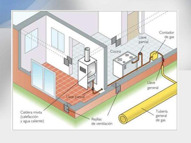 alta instalación de gas en zaragoza instalaciones dj