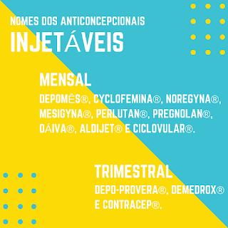 Lista de nomes dos anticoncepcionais injetáveis