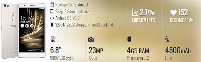 Fitur utama Asus Zenfone 3 Ultra ZU680KL - GSM Arena