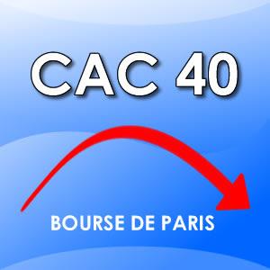 Analyse CAC40