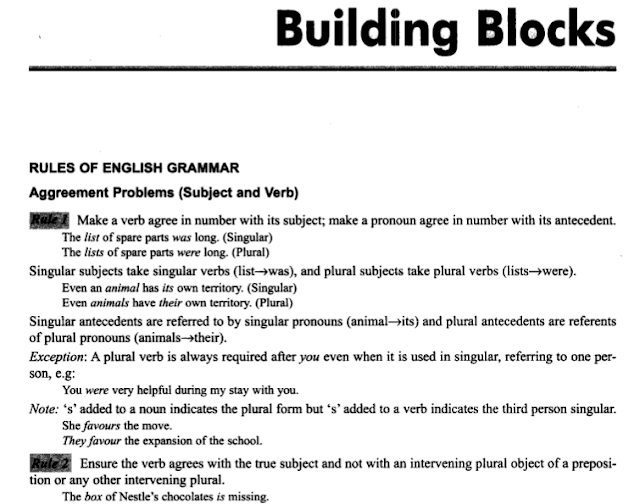75+ Tricks/Rules of English Grammar for error detection in PDF